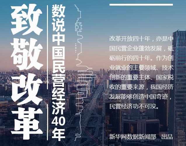 數説中國民營經濟40年